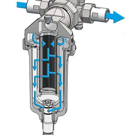 permaster® Filterschnitt (Rückspühlung)