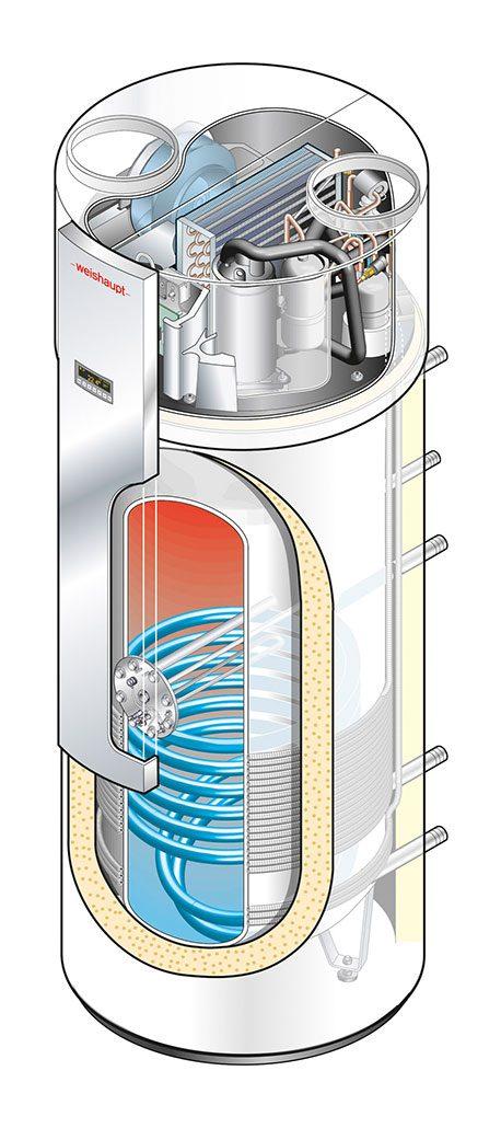 Weishaupt Trinkwasser-Wärmepumpe WWP-T 300